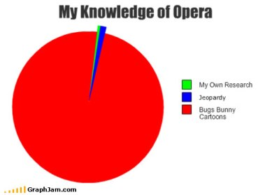 song-chart-memes-knowledge-opera